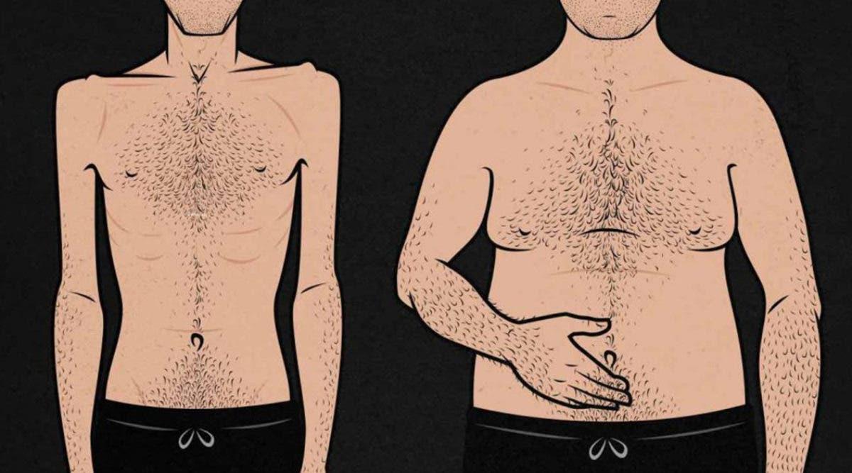 11 astuces scientifiquement prouvées pour perdre du poids sans régime ni exercice