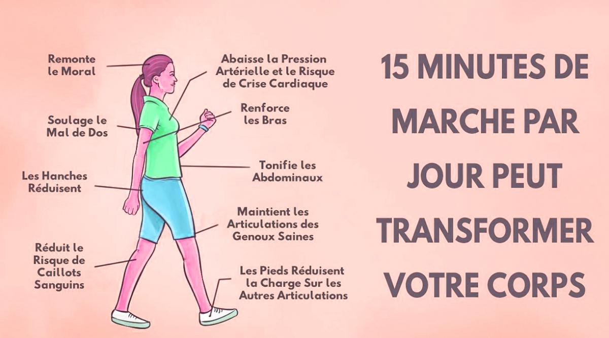 La marche améliore l'activité cérébrale, lutte contre la dépression, réduit l'obésité et soigne d'autres maladies