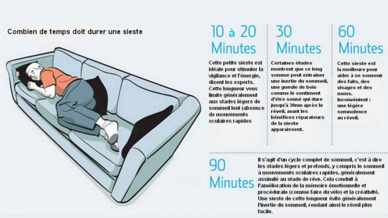 Ce qui arrive à votre corps quand vous faites la sieste