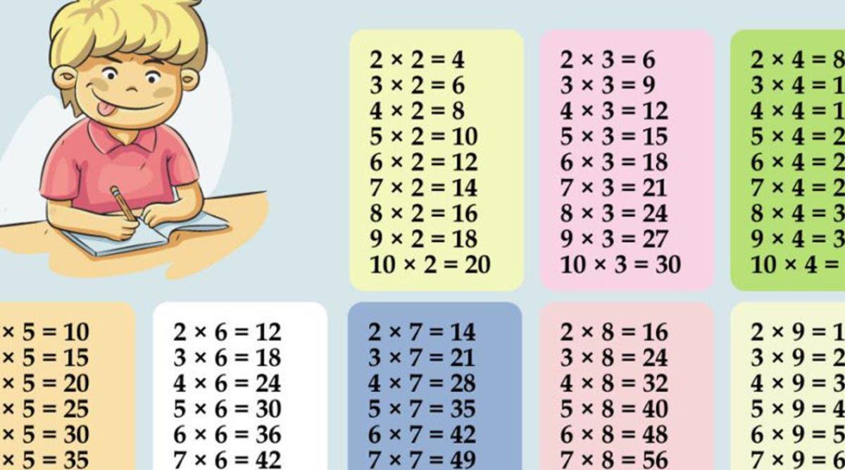 Une excellente méthode pour que les enfants apprennent la multiplication de la manière la plus rapide et la plus efficace